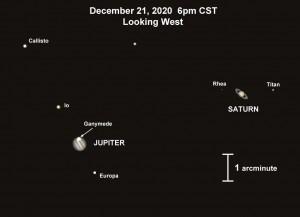 Jupiter and Saturn aligning